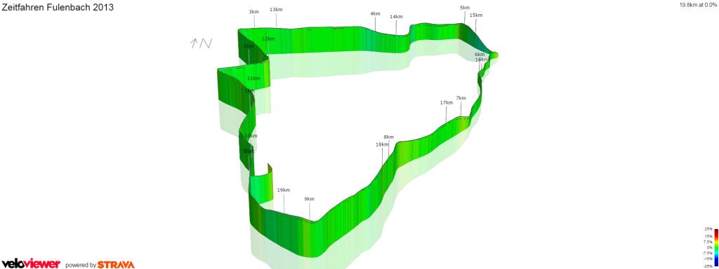 Zeitfahren Fulenbach - Höhenkarte