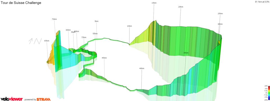 Tour de Suisse Challenge Morgarten Memorial