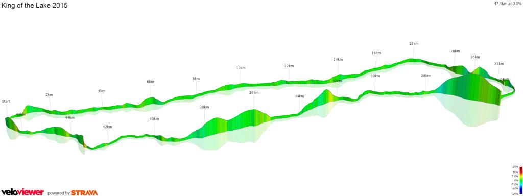 3D-Ansicht der Strecke